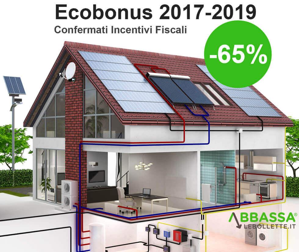 Ecobonus 65% confermato per il triennio 2017-2019