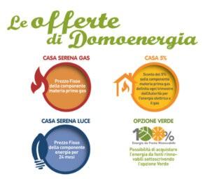 Offerte Luce e Gas Domoenergia