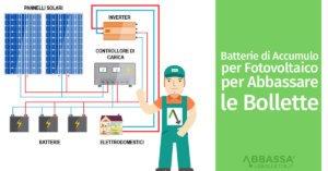 Dimensionamento delle Batterie per l'Impianto Fotovoltaico