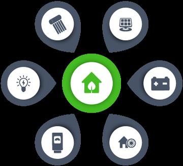 Efficienza Energetica e Fonti Rinnovabili per la Casa
