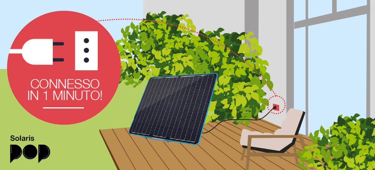 Funzionamento Fotovoltaico da Balcone Solaris Pop