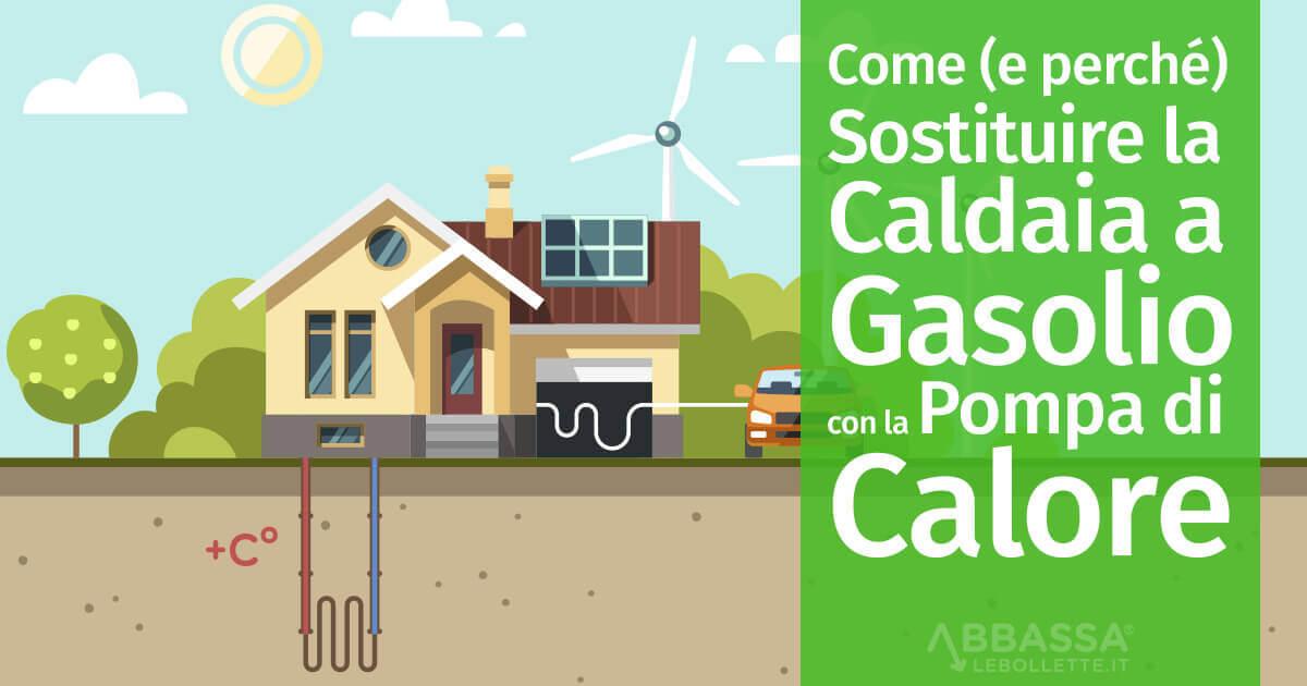 Come (e perché) Sostituire la Caldaia a Gasolio con la Pompa di Calore