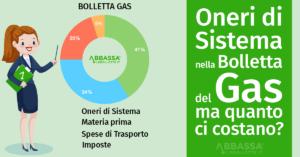Oneri di Sistema nella Bolletta del Gas: ma quanto ci costano?