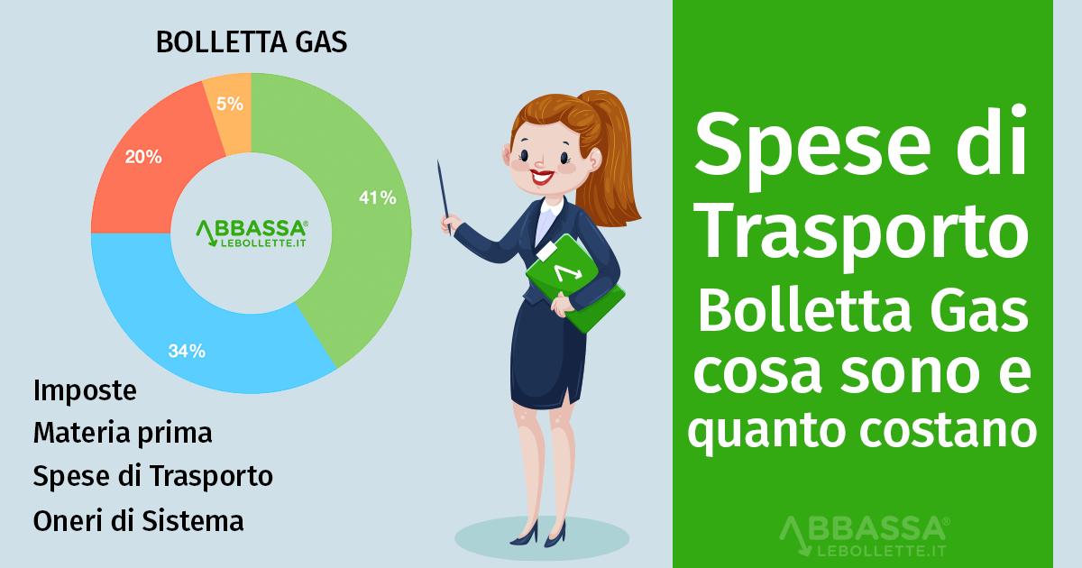 Spese di Trasporto nella Bolletta Gas: cosa sono e quanto costano?