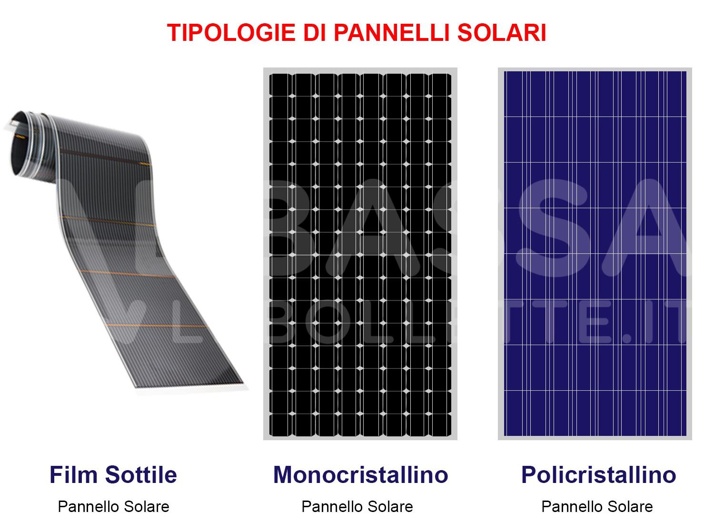 Tipologie di Pannelli Solari