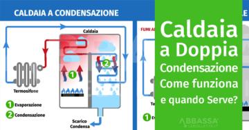 Caldaia a Doppia Condensazione: come funziona e quando serve?